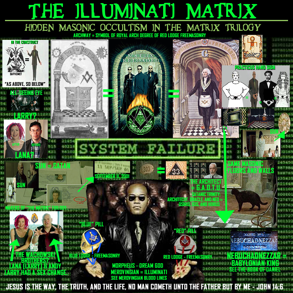 essay on illuminati This article is about the secret society for the film, see illuminata (film) for the muslim esoteric school, see illuminationism for other uses, see illuminati (disambiguation.