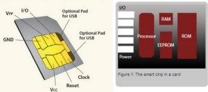 sim-card-pin-diagram