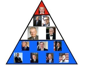 rockefeller-pyramid